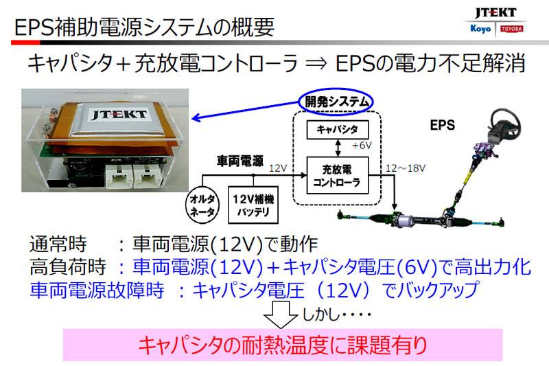 ジェイテクト 事業説明会 電動パワステ補助システムとしてのキャパシタの開発イメージ