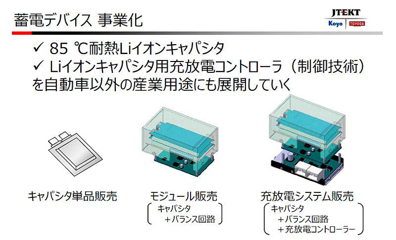 ジェイテクト 事業説明会 蓄電デバイス事業イメージ