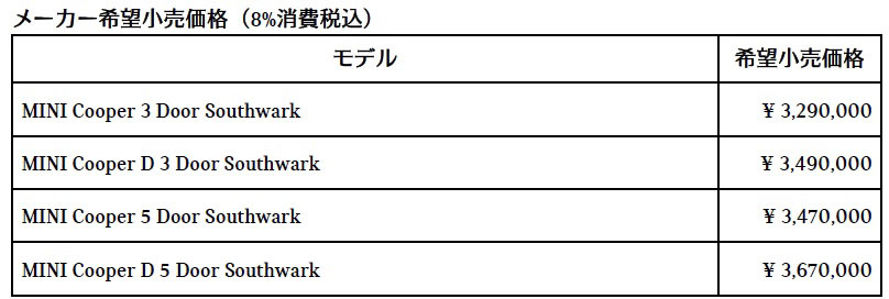 MINI Southwark(ミニ・サザーク) 価格表