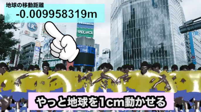 26兆kgの人76億人が30cm跳んだ結果