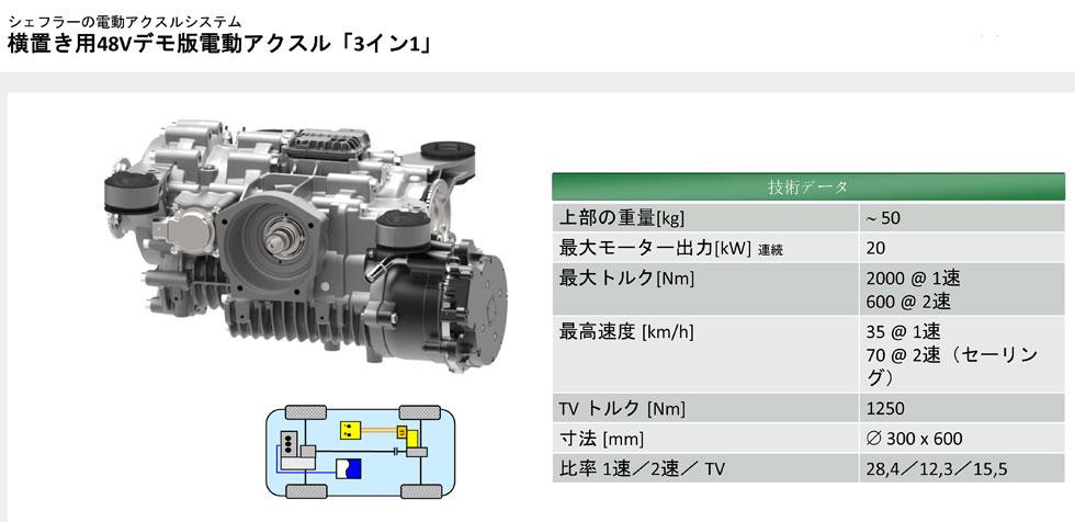 東京モーターショー2017 シェフラー・ハイパフォーマンス48Vシステム スペック表