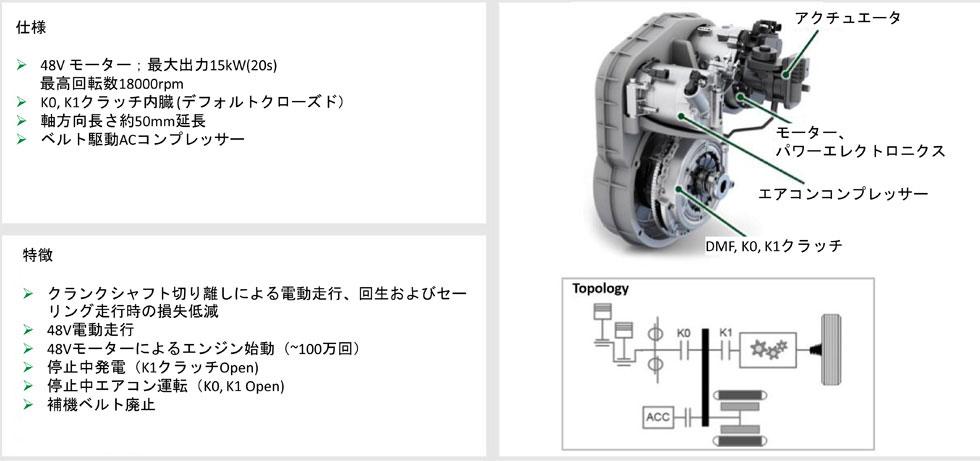 東京モーターショー2017 シェフラー 48Vユニット システム概要