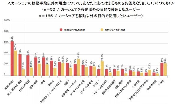 出典:「NTTドコモ」news release