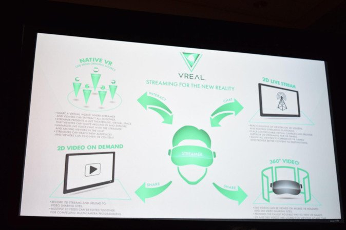 VREAL、VRゲームの実況を楽しむためのプラットフォームを発表 | Mogura VR