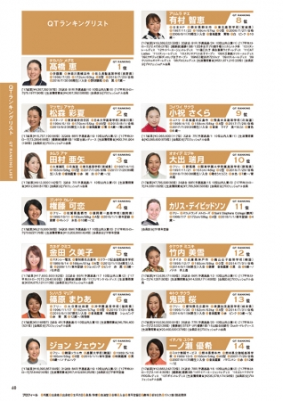 『LPGA公式 女子プロゴルフ選手名鑑 2018』(ぴあ)