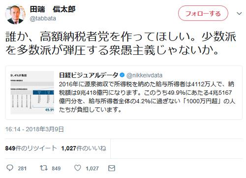 田端信太郎のツイート