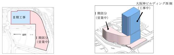【II期工事】大阪神ビルディング西側の解体・新築工事