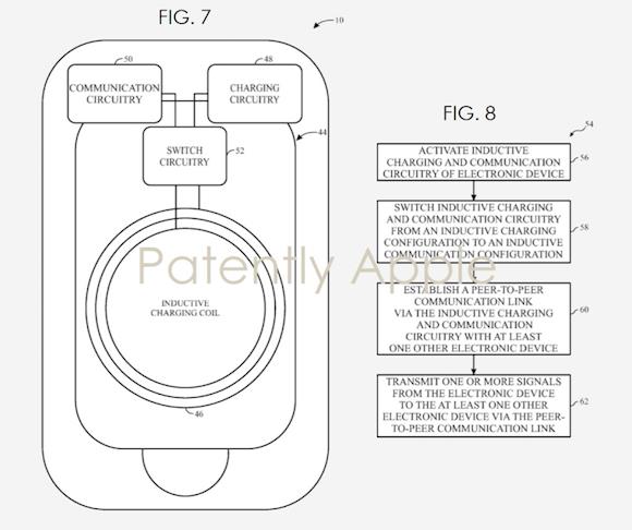 Apple 水中 通信 特許