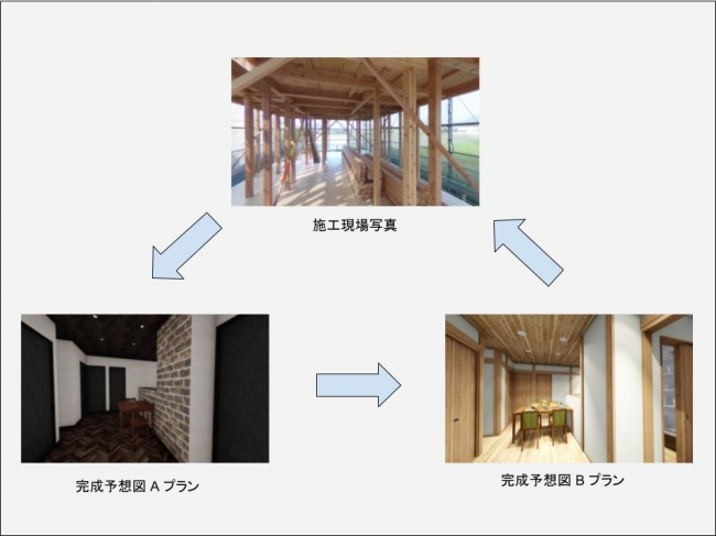 CGスイッチング機能の例:工事前、CG画像、完成後の360度画像を3段階で切り替え可能