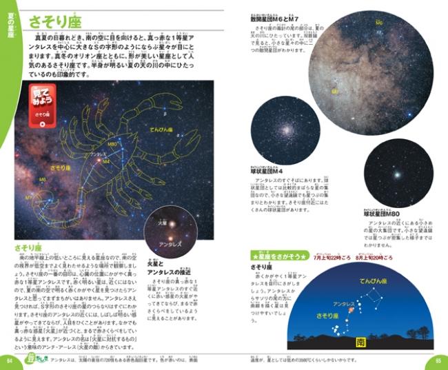 ▲写真と天球図で詳しく解説しています。