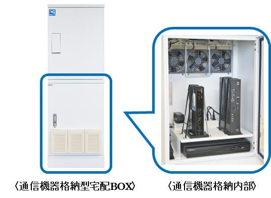 通信機器類の設置イメージ