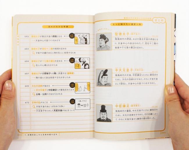 ▲歴史人物や年表など,重要項目のまとめページはテストにも役立つ