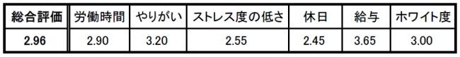 セブンイレブンジャパン