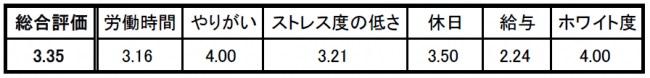 スターバックスジャパン