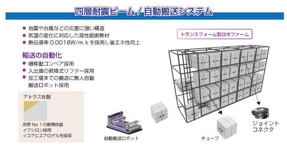 四層耐震ビーム自動搬送システム