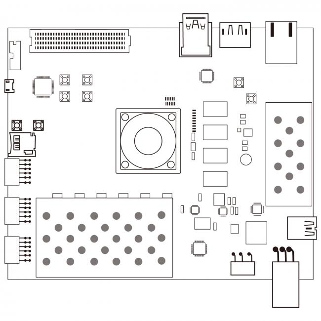 Xilinx Zynq UltraScale+ MPSoC ZCU104評価ボード