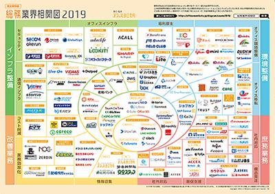 「総務業界相関図 2019年度版」イメージ