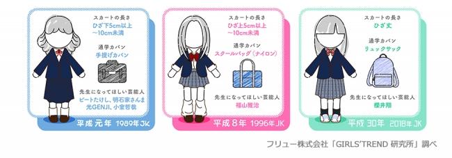女子高生の制服スタイル