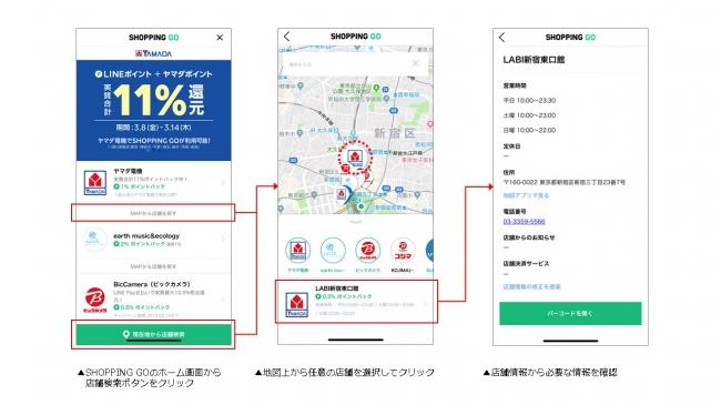 地図情報・店舗リストUIイメージ