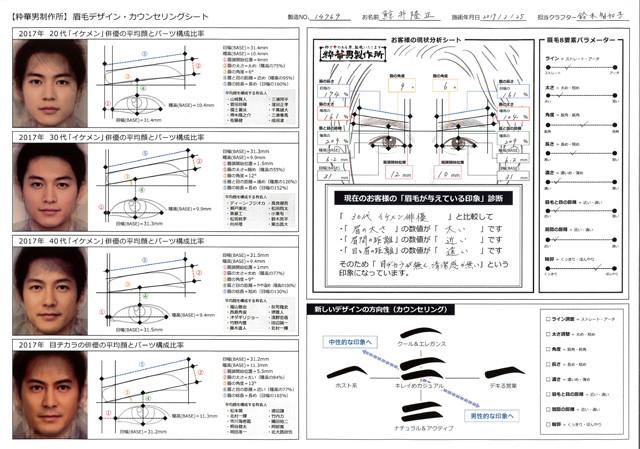 記者の眉デザイン診断のカウンセリングシート。今回は30代イケメン有名人の眉構成比に近づけるデザインにしてくれるという