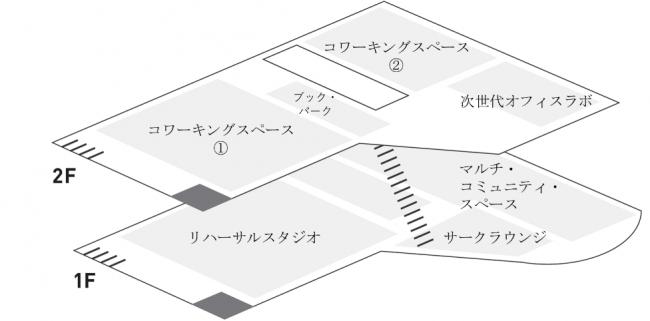 フロアマップ図