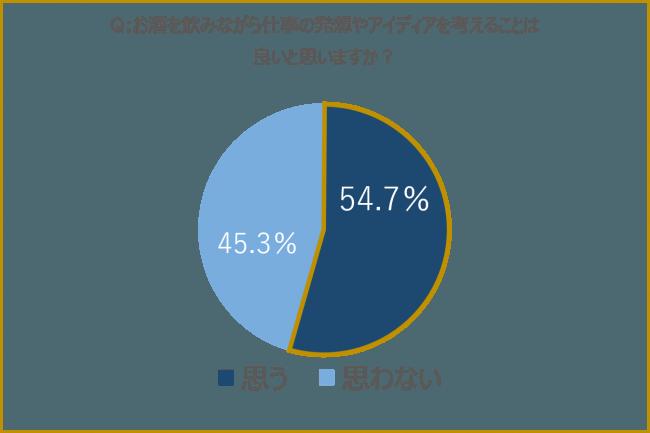 出典元:バカルディ ジャパン株式会社プレスリリース