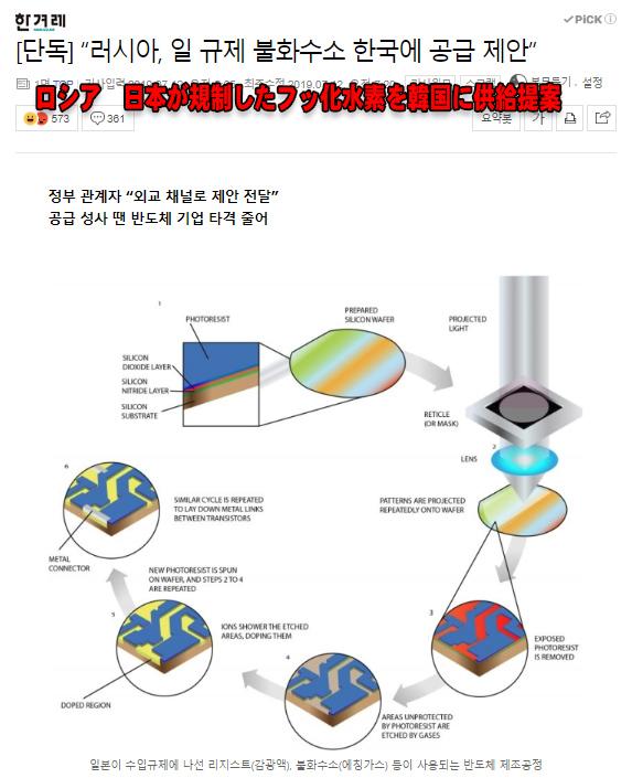 韓国メディア ハンギョレ