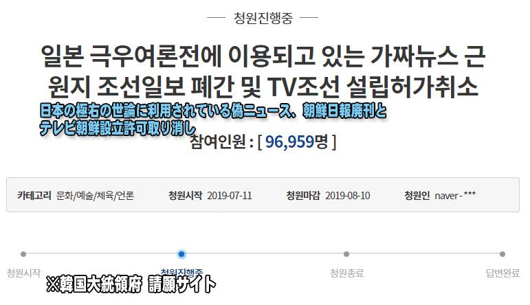 朝鮮日報不買 請願サイト