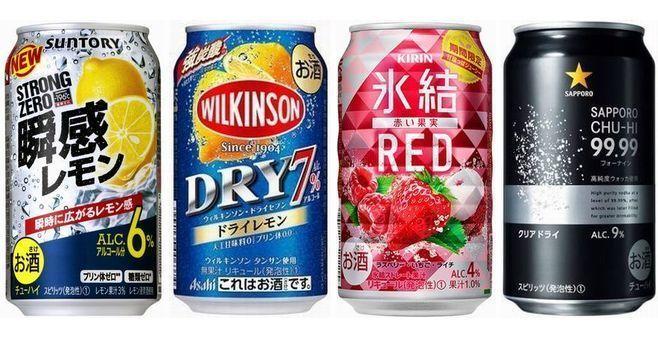 ビール大手4社の缶チューハイ(サントリー「-196℃ストロングゼロ 瞬感レモン」、アサヒ「ウィルキンソンRTD ドライセブン ドライレモン」、キリン「氷結RED」、サッポロ「99.99 クリアドライ」)