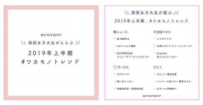 現役女子大生がえらぶ『2019年上半期 # ワカモノトレンド』