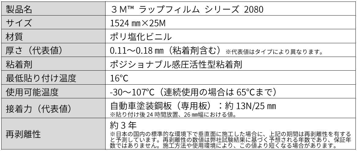 スリーエムジャパンの自動車用ラッピング素材である3Mラップフィルムシリーズ 2080