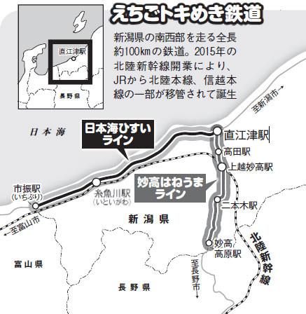 新潟県の南西部を走る全長約100㎞の鉄道。2015年の北陸新幹線開業により、JRから北陸本線、信越本線の一部が移管されて誕生