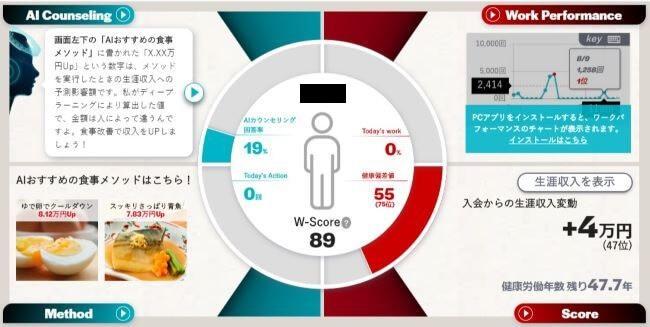 年収が上がる食事を提案するAI