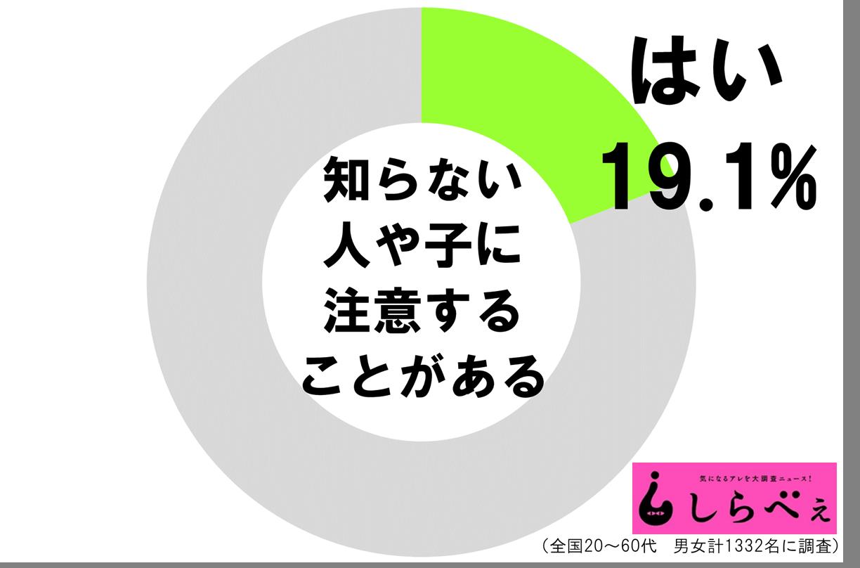 sirabee20170422shikaru2