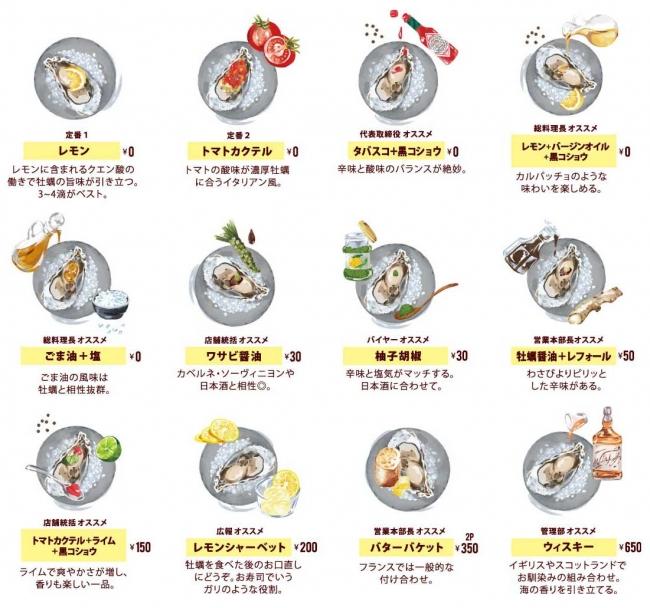 スタッフおすすめ食べ方12種類