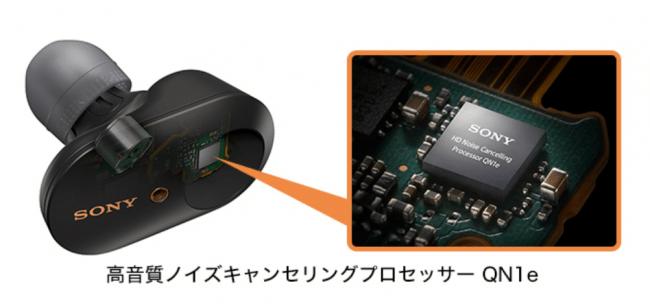 高音質ノイズキャンセリングプロセッサー QN1