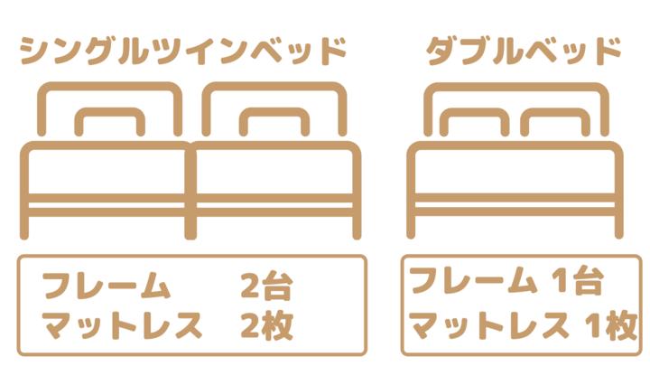 用意する寝具の違い
