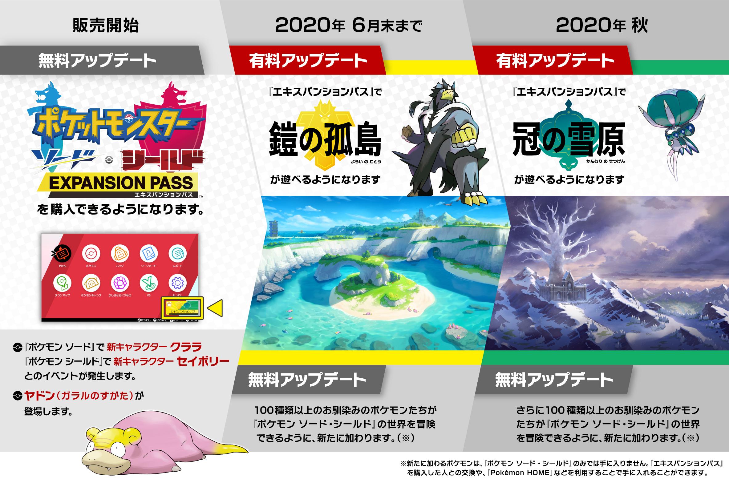 概念図 (c)2020 Pokémon. (c)1995-2020 Nintendo/Creatures Inc. /GAME FREAK inc.