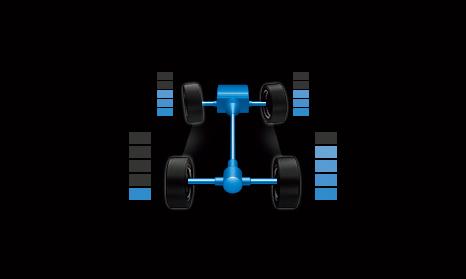 オフロードで活躍する4WDの走行モード