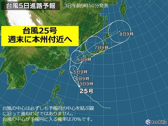 週間 3連休 台風の影響で暴風・...