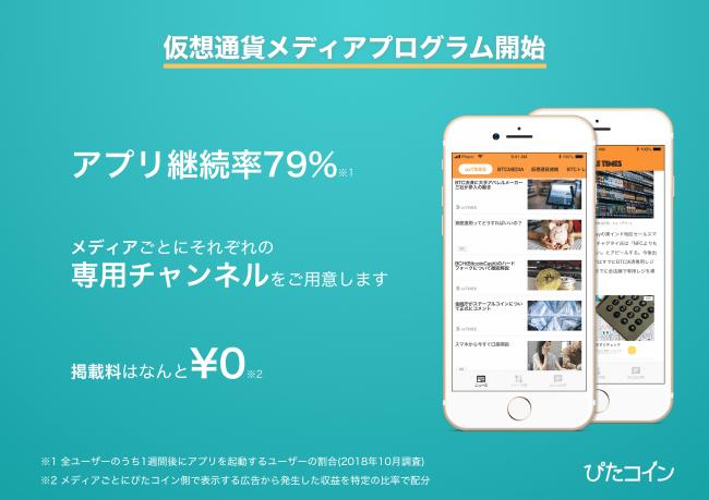 仮想通貨予想アプリ『ぴたコイン...