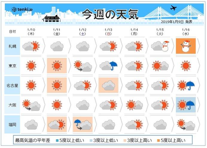 あさって の 天気 東京