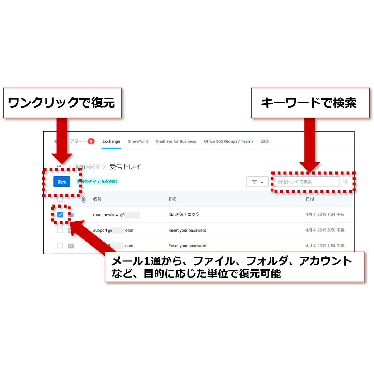 NTT Com、Office 365のデータをまるごと保存する「クラウドバックアップ」