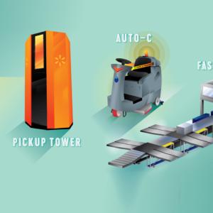 米ウォルマートが、続々と、様々な「ロボット」を導入。実際、雇用や働き方はどう変わる?