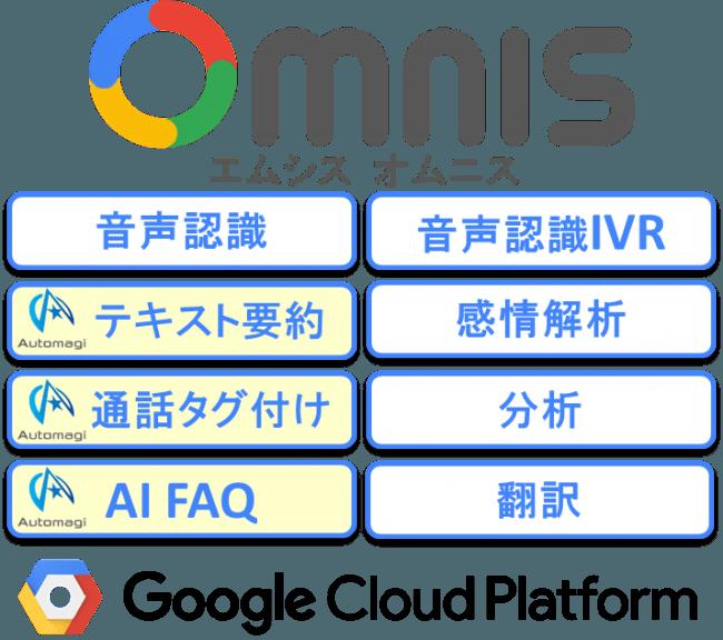 Google Cloud Platform(TM) を利用した丸紅情報システムズのクラウドAIサービス「MSYS Omnis」に ...
