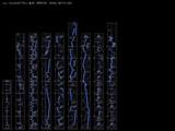 [デレステ譜面]Last Kiss(MASTER+)