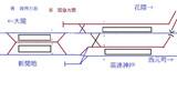 神戸高速鉄道 新開地~高速神戸間