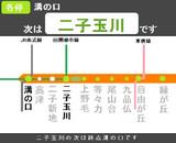 大井町線の各駅停車にLCD車内表示機を入れてみた。