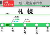 【架空】快速エアポート車内モニター【JR北海道】