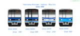 横浜市営地下鉄ブルーライン 3000形